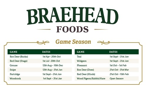 Braehead Foods - Game Season